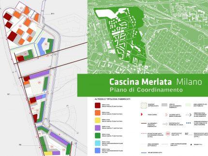 Piano di coordinamento Cascina Merlata, Milano